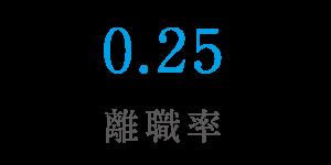 takafune_keyword_10